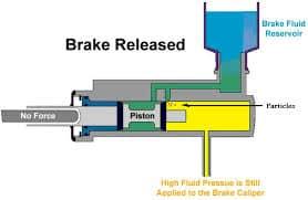 diagram-master-cylinder.jpg