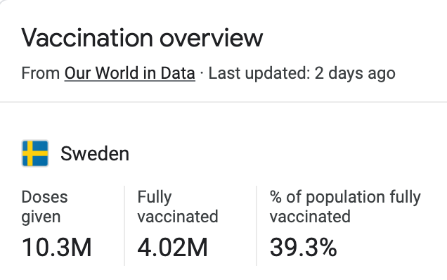 Sweden-update.png