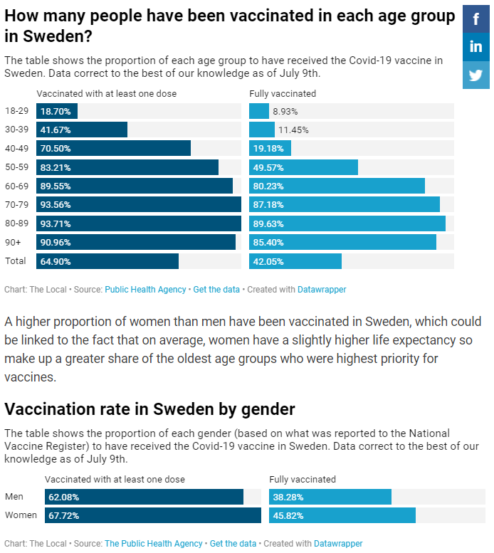 Sweden-vaccination.png
